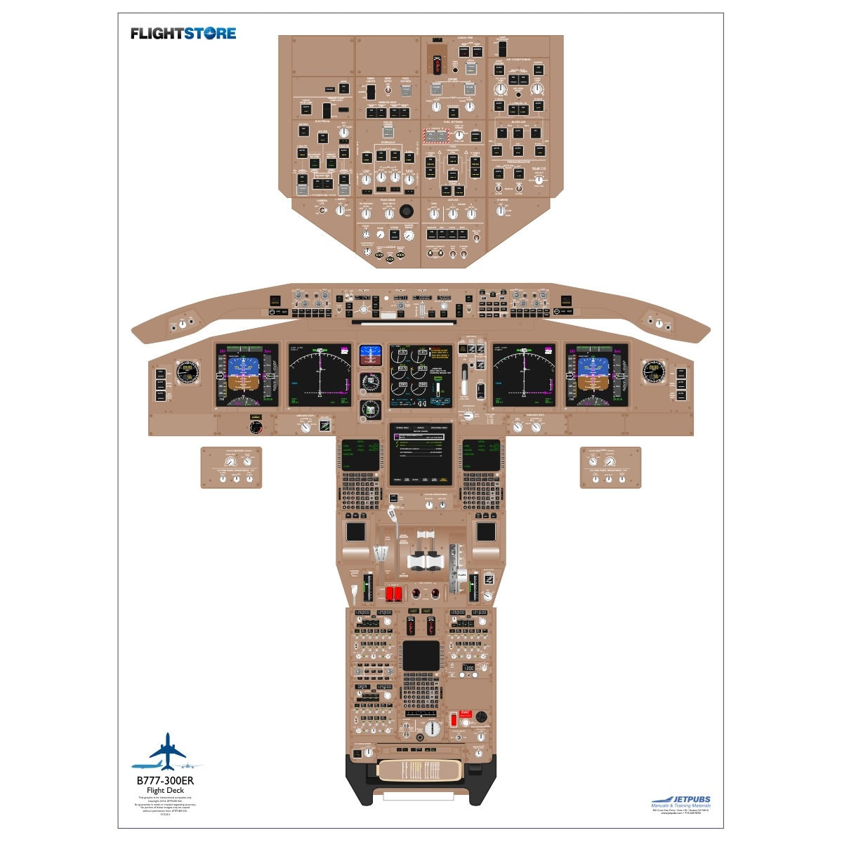 Aviation cockpit training posters online « Airplane Games - Best