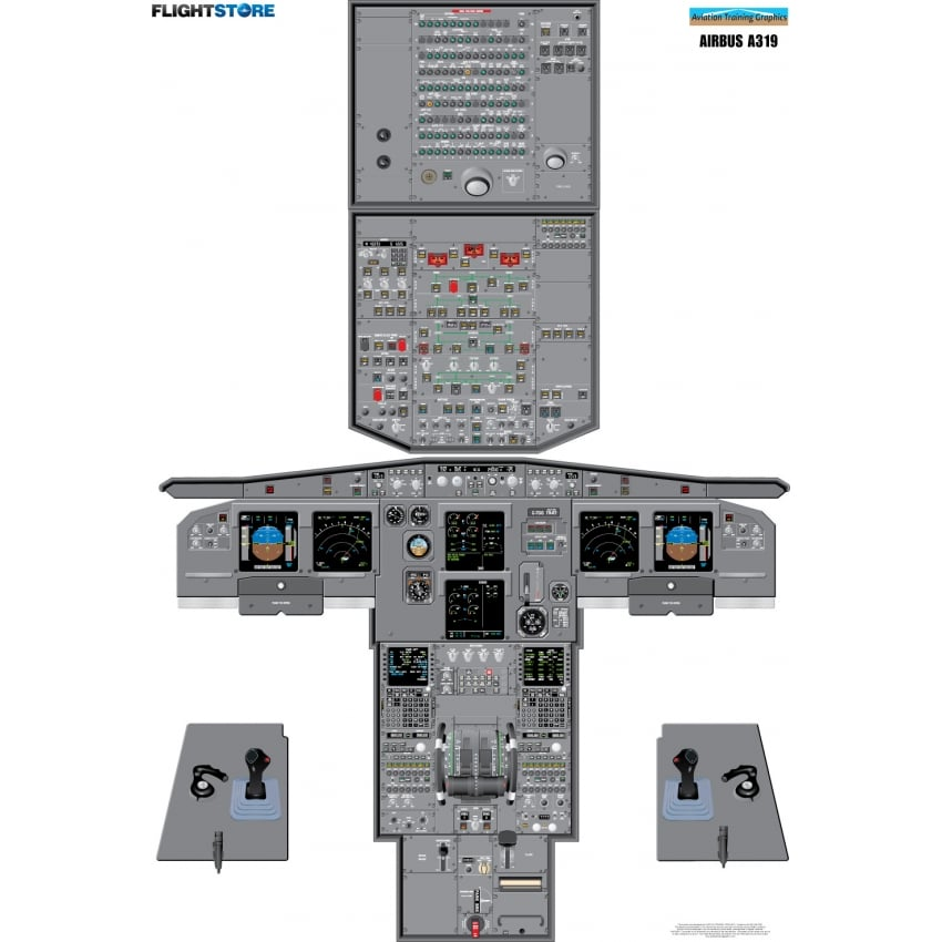 Airbus A319 Airliner Cockpit Poster