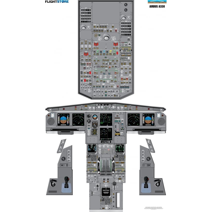 Airbus A330 Airliner Cockpit Poster
