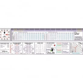 Blind Spot Aviation Ruler