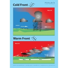 Pooleys Cold Front and Warm Front Poster