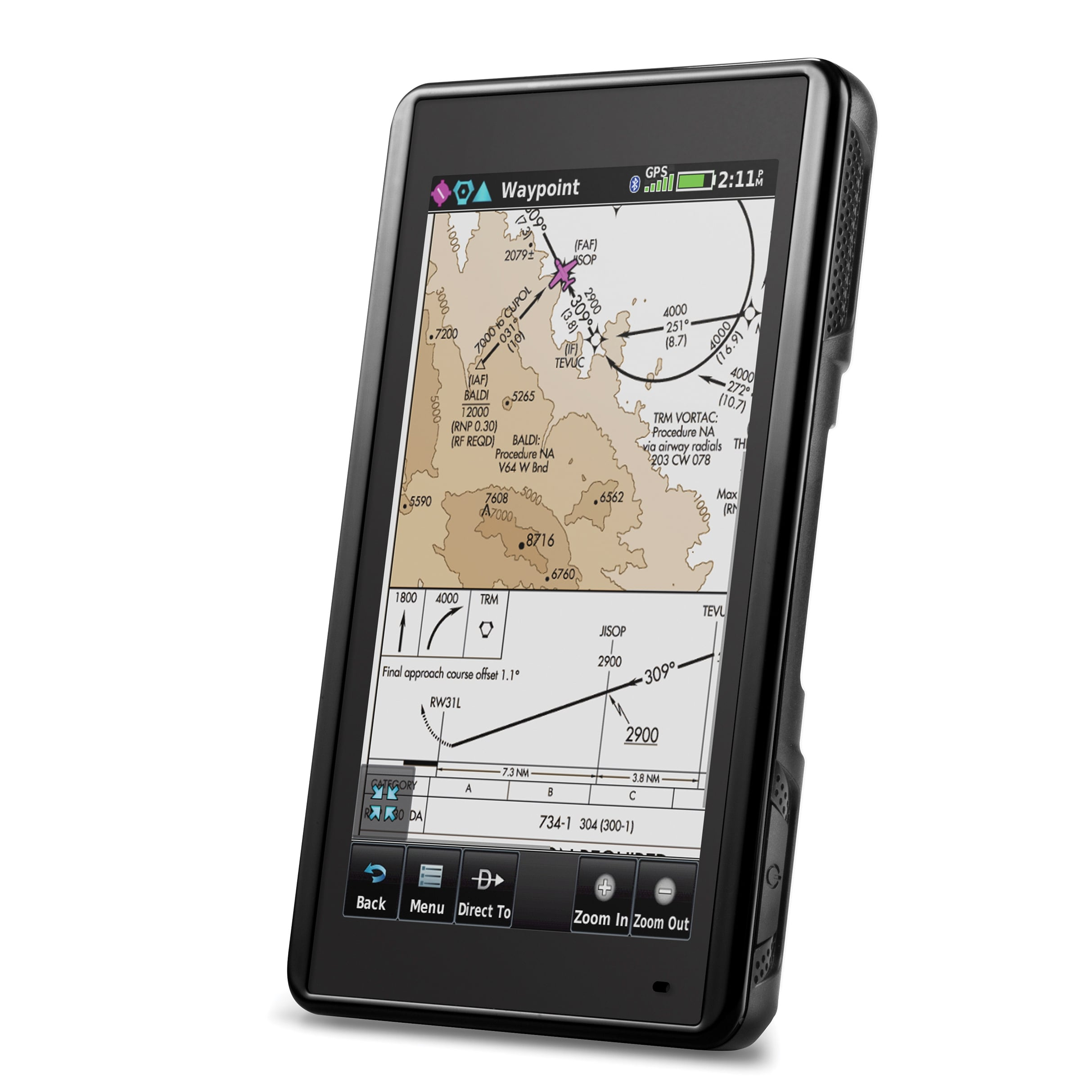 Garmin 660 Gps Wiring Diagram 182 Schematic Diagrams Zumo 590 Aera Portabel Aviation 5212