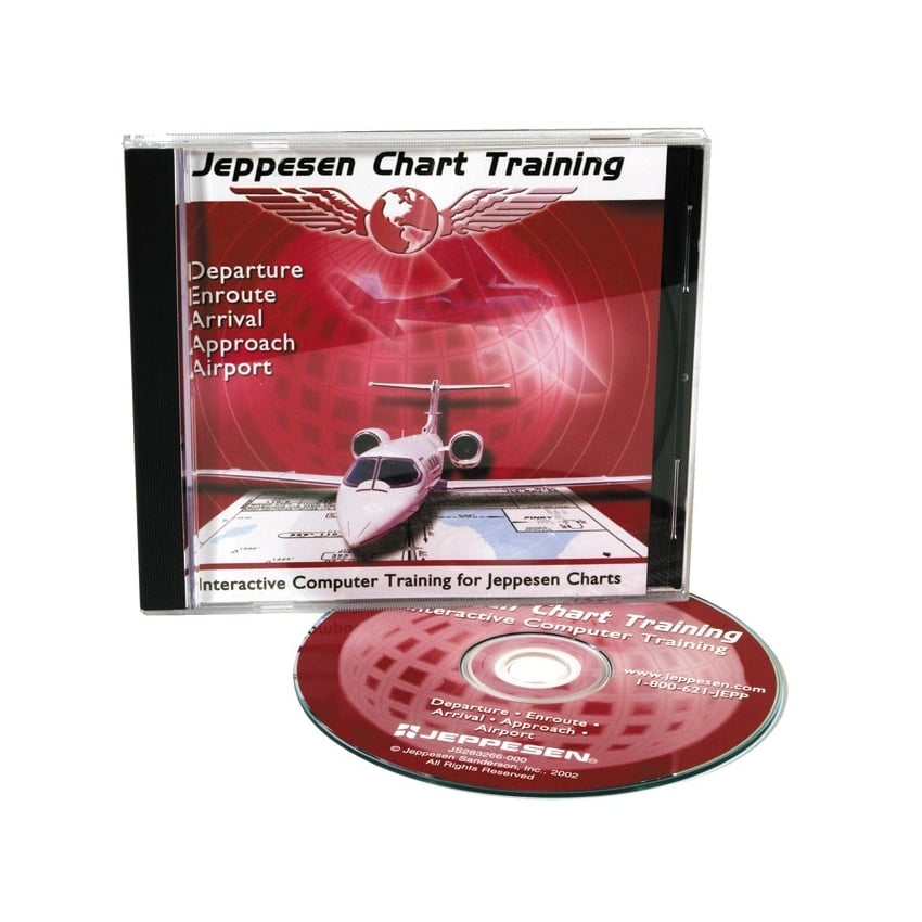 Chart Training Software