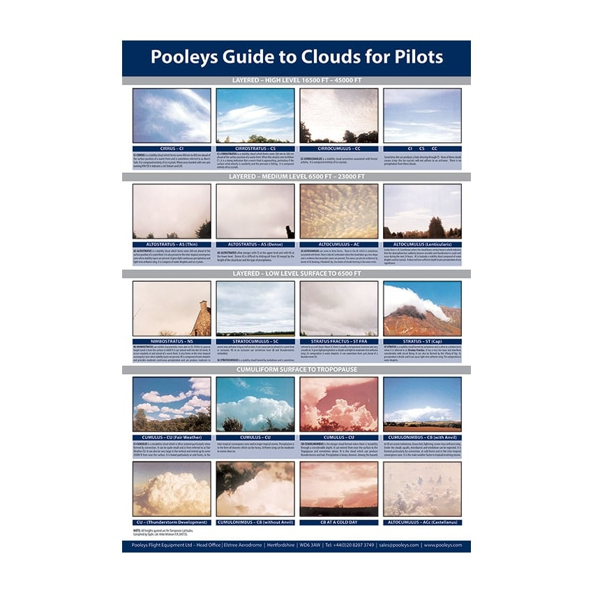 Pooleys Guide to Clouds for Pilots Poster