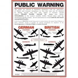 World War 2 Aircraft Identification Poster